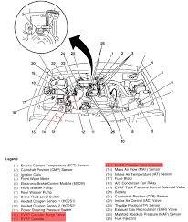 chevrolet tracker 4x4 where is evap purge valve on a 99 tracker