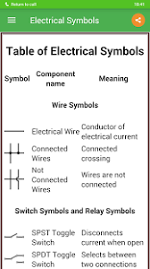 android symbol meanings electrical symbols android apps on play