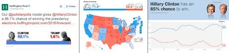 Nytimes Election Map by How The Polls Failed Stern Opportunity