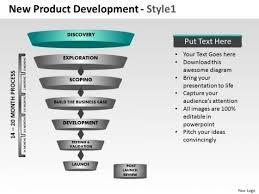 business development ppt templates viplinkek info