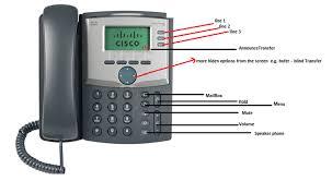 Cisco Desk Phone Getting Started With Kiwilink Voip Kiwilink