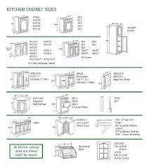 Standard Kitchen Corner Cabinet Sizes Standard Kitchen Sink Size U2013 Second Floor