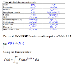 Fourier Transform Table Derive All Inverse Fourier Transform Pairs In Tabl Chegg Com