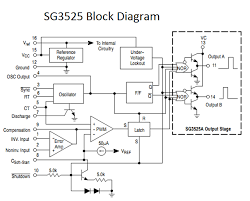tahmid u0027s blog using the sg3525 pwm controller explanation and