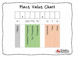 place value chart to millions math u0027 pinterest place value