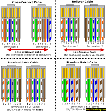 rj45 wiring diagram for ethernet free wiring diagrams