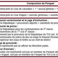 magistrat du si e et du parquet le ministère organisation rôle définition cours de droit