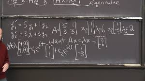 differential equations and linear algebra 6 1 eigenvalues and