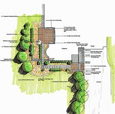 Residential Landscape Design by Example Landscape Design Scope Residential Evergreen Landscaping