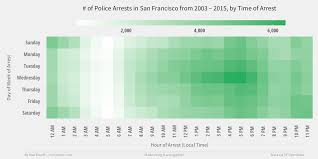 San Francisco Crime Heat Map by Analyzing San Francisco Crime Data To Determine When Arrests