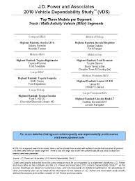 lexus suv jd power j d power and associates 2010 vehicle dependability study vds