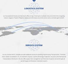 international network services philippines shenzhen top way international forwarding co ltd shipping