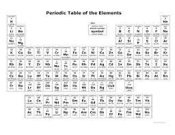 periodic table pdf black and white basic periodic table black and white in word and pdf formats