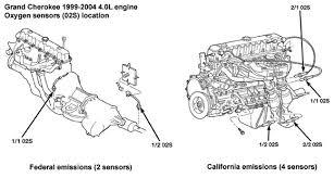 1997 jeep grand cherokee o2 sensor wiring diagram wiring diagram