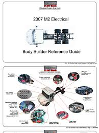 body builder guides wiring diagrams gm body builders u2022 sharedw org
