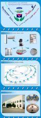 r22 hitachi split ac compressor prices for split units air