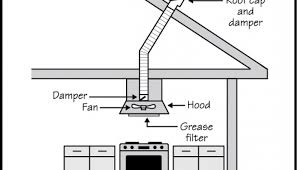 Kitchen Ventilation System Design Commercial Kitchen Ventilation Design Exhaust P Simple