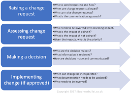 what is chagne made of managing change to requirements business bullet