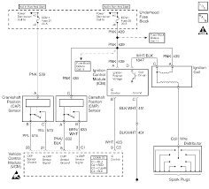 nissan micra wiring diagram b15 cluster upgrade trinituner com