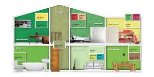 interior designer themed colours interior