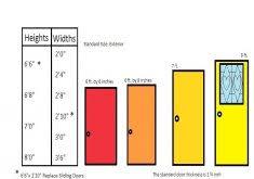 Standard Height Of Interior Door Standard Size Interior Door Home Design