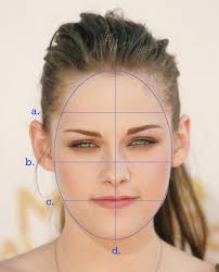 oblong face low hairline the basics faceshapes know yours in a heartbeat get better