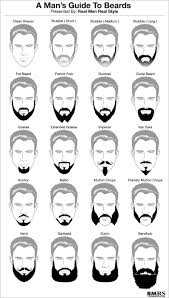 Names Of Guys Hairstyles by Man U0027s Guide To 16 Beards Channing Tatum Rock And Face