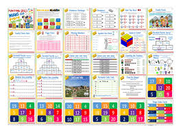 maths entry level scheme of work by bcooper87 teaching resources