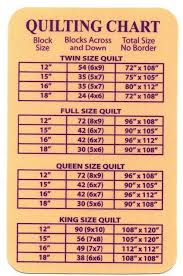 What S The Dimensions Of A King Size Bed Best 25 Quilt Size Charts Ideas On Pinterest Quilt Making