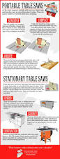 Best Contractor Table Saw by Best Table Saw Under 500 Reviews 2018 Ultimate Buying Guide