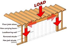 How To Remove Load Bearing Interior Wall Load Bearing Wall Determining And Removing One