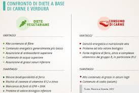 alimentazione ferro basso la giusta alimentazione per la nostra salute donna in affari it