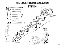 Meme Education - india needs serious reforms in education system inspiring meme