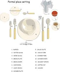 Formal Setting Of A Table Table Setting U2013 Do It And How