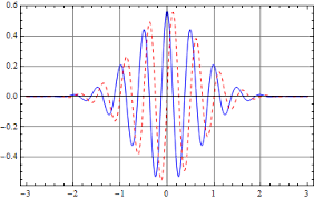 tutorial wavelet matlab continuous wavelet transform with complex morlet function