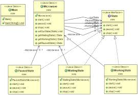 pattern design java github omarelgabry designpatterns exles of design patterns in java