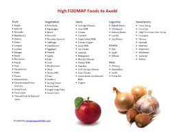 fodmap food list living happy with ibs