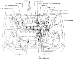 nissan engine schematics nissan wiring diagrams instruction