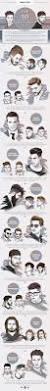 best 25 degradado pelo hombre ideas on pinterest cortes de