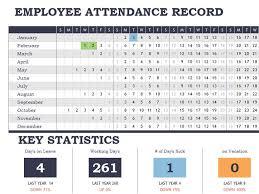 Management Sheets Template Employee Attendance Tracker Calendar Sheet Template Stuff I Like