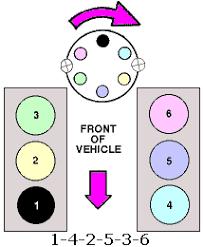 solved diagram for spark plug wiring for ford ranger 2000 fixya