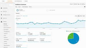 website traffic report template 6 analytics reports that will bring every seo lots of cheer
