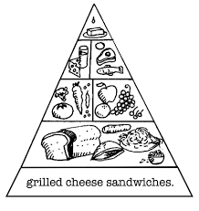 coloring pages food pyramid coloring page