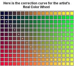 1color htm color pigments crystal colorwheel prism colors