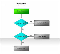 Organization Flow Chart Template Excel 40 Flow Chart Templates Free Sle Exle Format