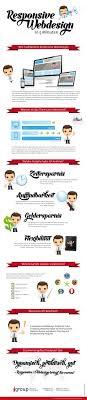 responsive design typo3 infografik responsive webdesign der internetagentur und typo3