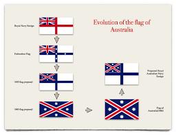 Australia Flags Ah Flag Evolution Australia By Kristberinn On Deviantart