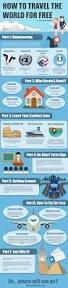 270 best images about travel tips on pinterest around the worlds