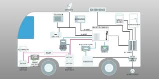 diagram for wiring 30 amp rv receptacle box 50 amp rv plug