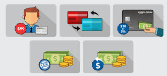amazon credit cards everything you need to know creditloan com